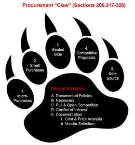 procurement-claw1