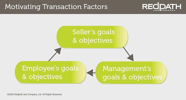 motivating ESOP transaction factors